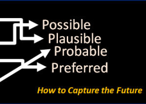 How to Capture The Future